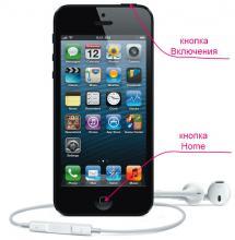 кнопка включения и home iphone